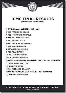 ICMC2014_results